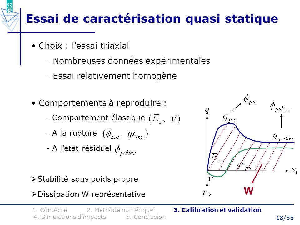 18/55 Essai de caractérisation quasi statique Choix : lessai triaxial - Nombreuses données expérimentales - Essai relativement homogène Comportements