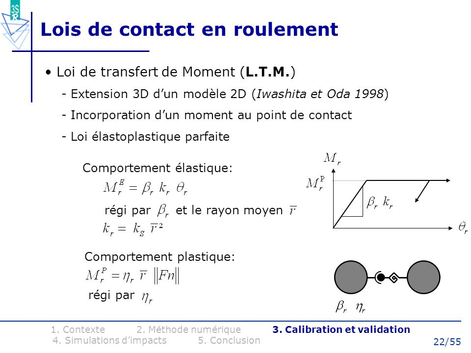 22/55 Loi de transfert de Moment (L.T.M.) - Extension 3D dun modèle 2D (Iwashita et Oda 1998) - Incorporation dun moment au point de contact - Loi éla