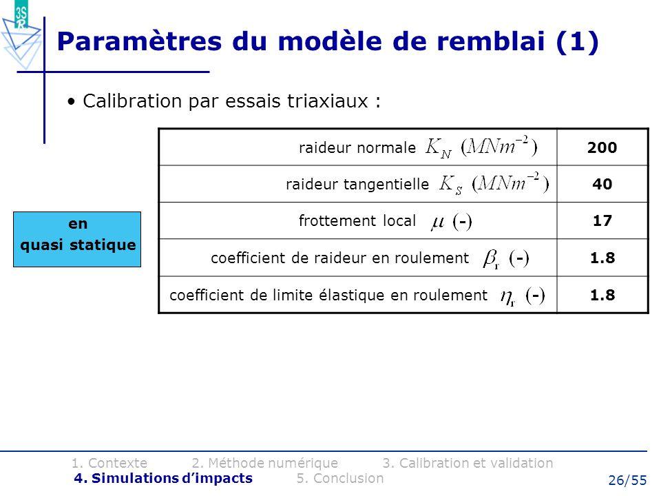 26/55 Paramètres du modèle de remblai (1) Calibration par essais triaxiaux : raideur normale200 raideur tangentielle40 frottement local17 coefficient