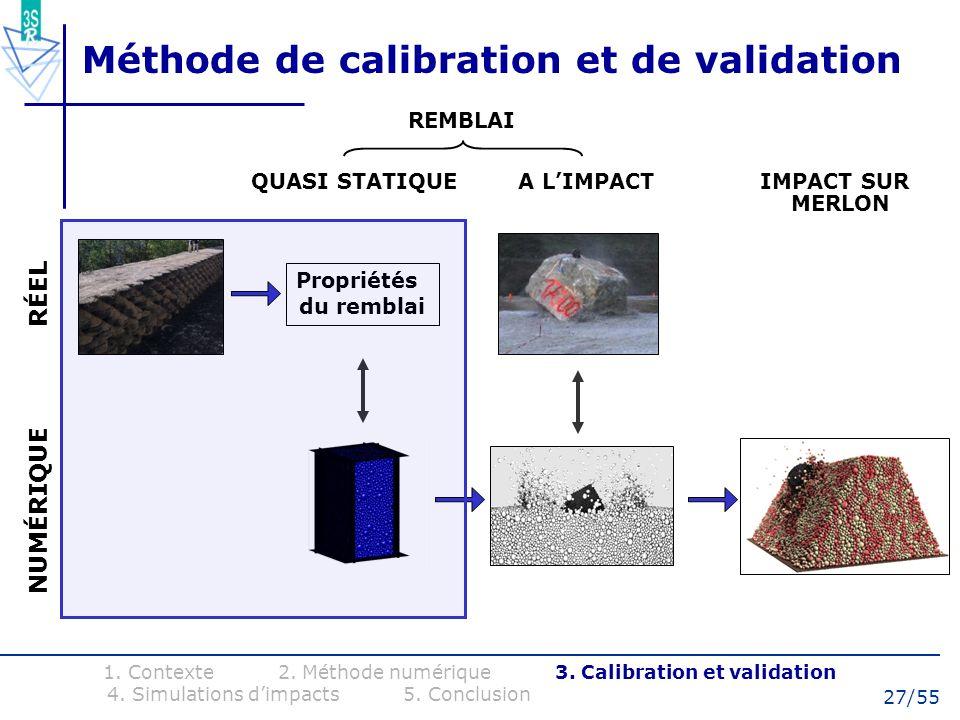 27/55 QUASI STATIQUE A LIMPACT IMPACT SUR MERLON Méthode de calibration et de validation 1. Contexte 2. Méthode numérique 3. Calibration et validation