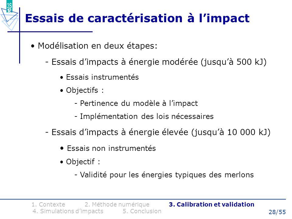 28/55 Essais de caractérisation à limpact Modélisation en deux étapes: - Essais dimpacts à énergie modérée (jusquà 500 kJ) Essais instrumentés Objecti