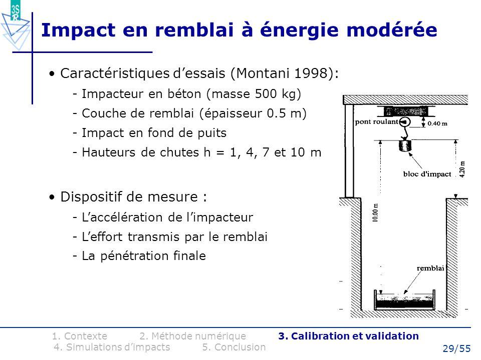 29/55 Impact en remblai à énergie modérée Caractéristiques dessais (Montani 1998): - Impacteur en béton (masse 500 kg) - Couche de remblai (épaisseur