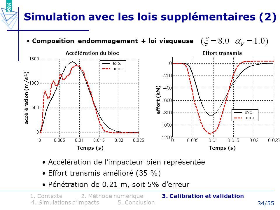 34/55 Simulation avec les lois supplémentaires (2) Accélération de limpacteur bien représentée Effort transmis amélioré (35 %) Pénétration de 0.21 m,