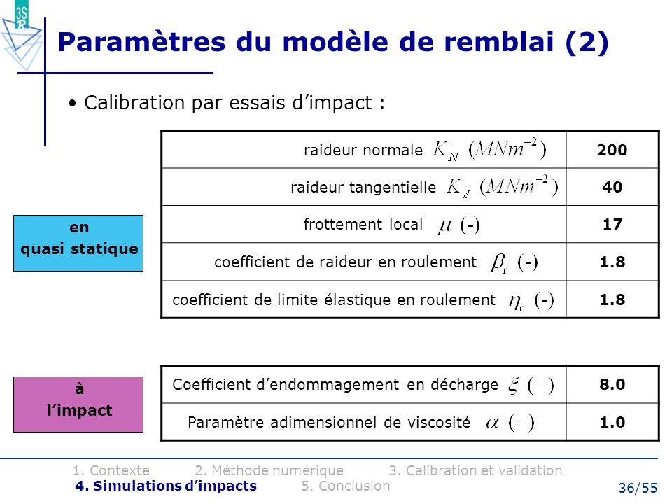 36/55 Paramètres du modèle de remblai (2) Calibration par essais dimpact : raideur normale200 raideur tangentielle40 frottement local17 coefficient de