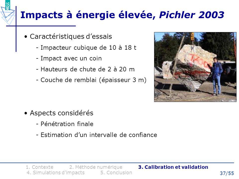 37/55 Impacts à énergie élevée, Pichler 2003 Caractéristiques dessais - Impacteur cubique de 10 à 18 t - Impact avec un coin - Hauteurs de chute de 2