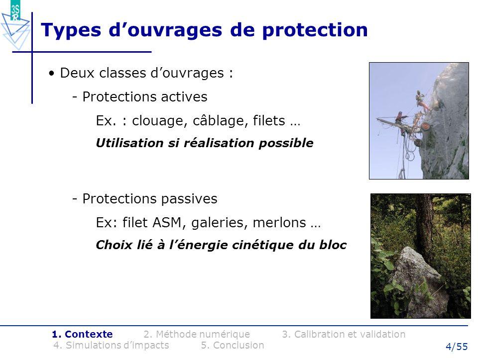 5/55 Vue en coupe du merlon type PAREMENT AMONT PAREMENT AVAL RENFORTS 33° 65° REMBLAI ZONE AVALE ZONE AMONT CRÊTE (>2m) 1.