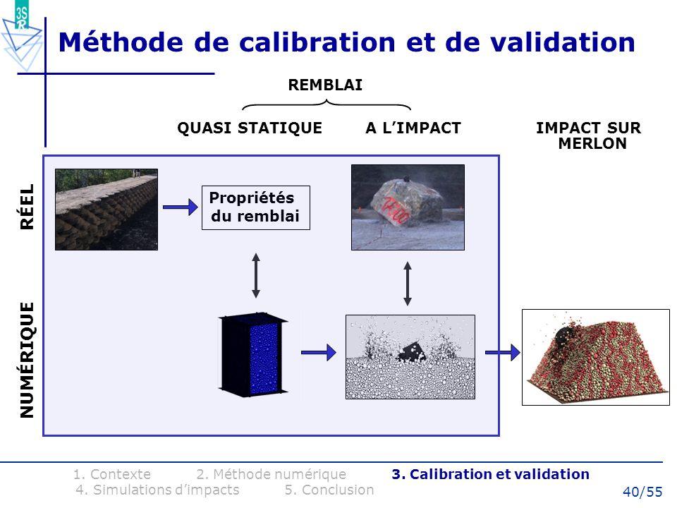 40/55 QUASI STATIQUE A LIMPACT IMPACT SUR MERLON Méthode de calibration et de validation 1. Contexte 2. Méthode numérique 3. Calibration et validation