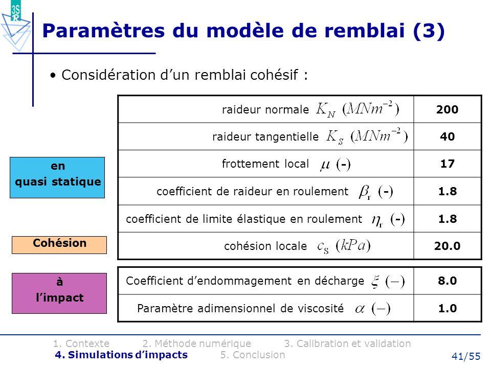 41/55 Paramètres du modèle de remblai (3) Considération dun remblai cohésif : raideur normale200 raideur tangentielle40 frottement local17 coefficient