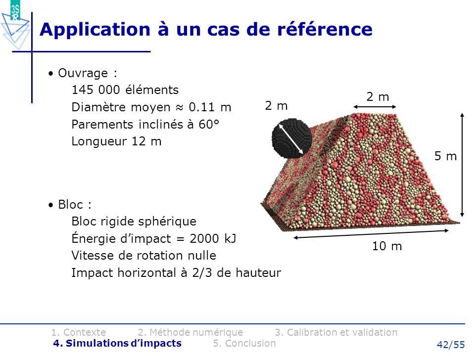 42/55 Ouvrage : 145 000 éléments Diamètre moyen 0.11 m Parements inclinés à 60° Longueur 12 m Bloc : Bloc rigide sphérique Énergie dimpact = 2000 kJ V