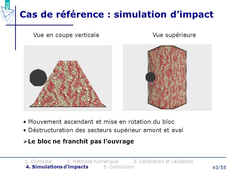 43/55 Cas de référence : simulation dimpact Vue en coupe verticale Vue supérieure Mouvement ascendant et mise en rotation du bloc Déstructuration des