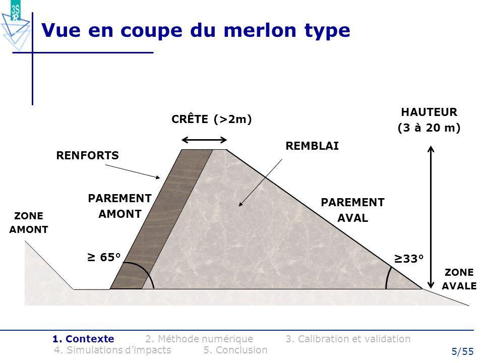 5/55 Vue en coupe du merlon type PAREMENT AMONT PAREMENT AVAL RENFORTS 33° 65° REMBLAI ZONE AVALE ZONE AMONT CRÊTE (>2m) 1. Contexte 2. Méthode numéri