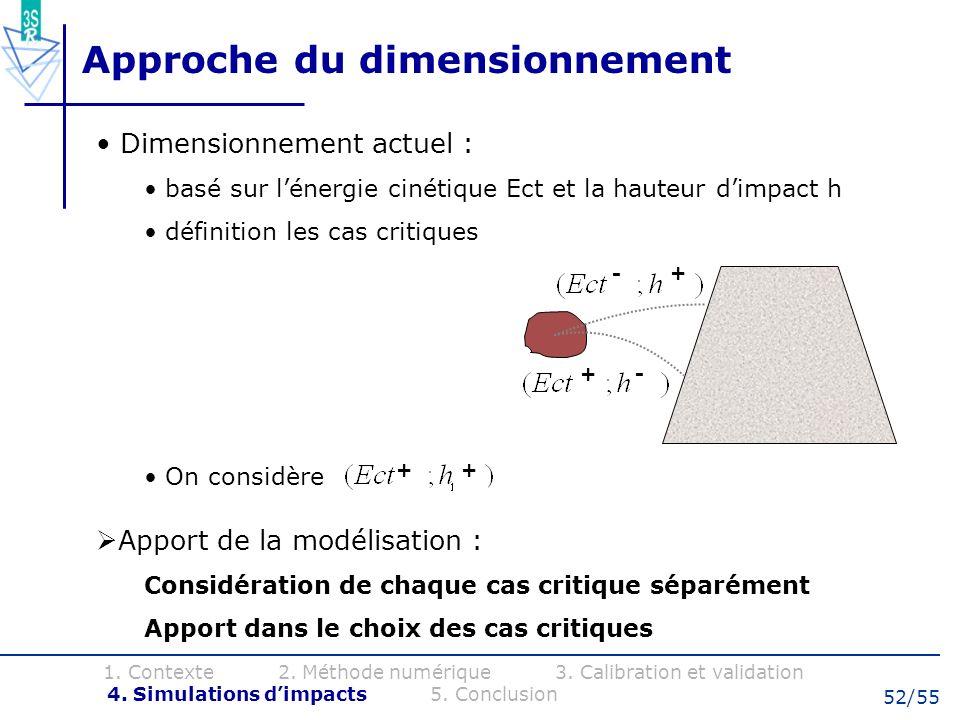 52/55 Approche du dimensionnement 1. Contexte 2. Méthode numérique 3. Calibration et validation 4. Simulations dimpacts 5. Conclusion Dimensionnement