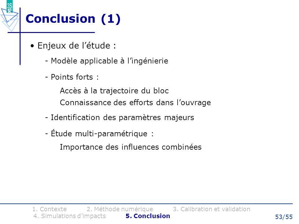 53/55 Conclusion (1) Enjeux de létude : - Modèle applicable à lingénierie - Points forts : Accès à la trajectoire du bloc Connaissance des efforts dan