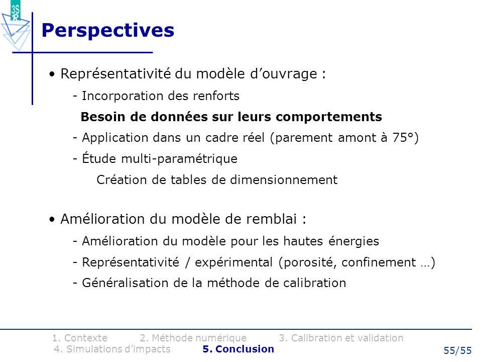 55/55 Perspectives Représentativité du modèle douvrage : - Incorporation des renforts Besoin de données sur leurs comportements - Application dans un