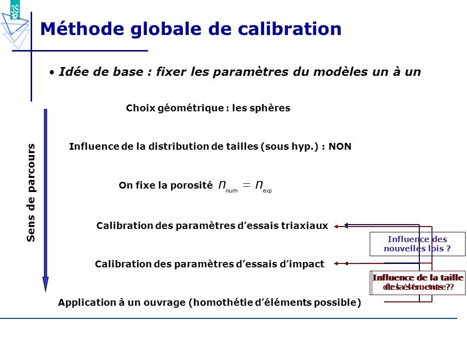61/55 Méthode globale de calibration Choix géométrique : les sphères Influence de la distribution de tailles (sous hyp.) : NON On fixe la porosité Cal