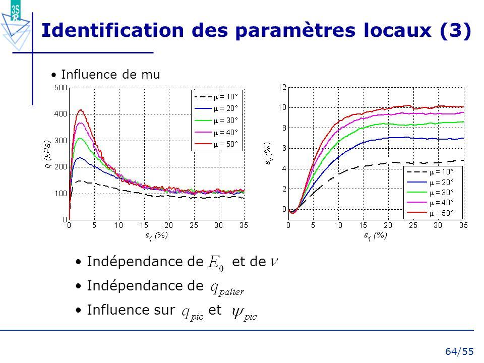 64/55 Indépendance de et de Indépendance de Influence sur et Identification des paramètres locaux (3) Influence de mu