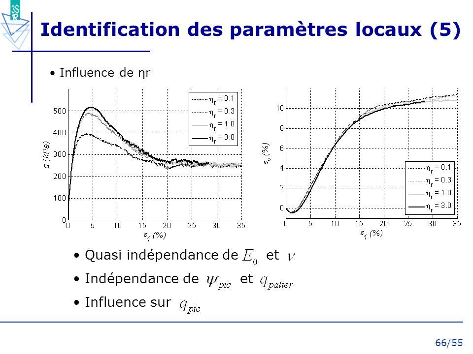 66/55 Quasi indépendance de et Indépendance de et Influence sur Identification des paramètres locaux (5) Influence de ηr