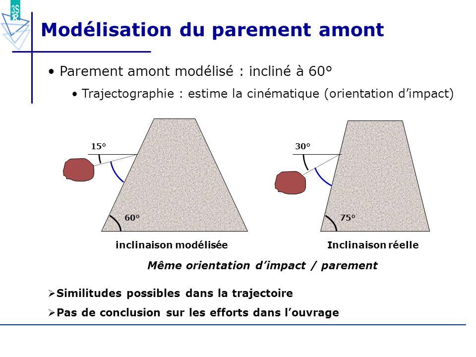 71/55 Modélisation du parement amont Parement amont modélisé : incliné à 60° Trajectographie : estime la cinématique (orientation dimpact) 60° 15° 75°