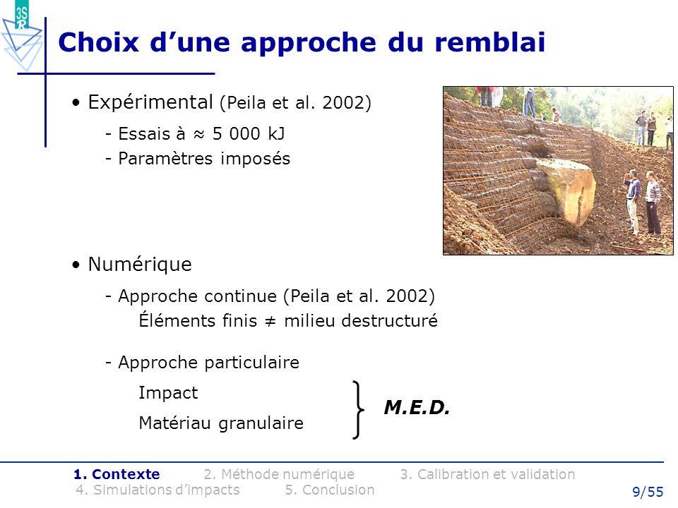 9/55 Choix dune approche du remblai Expérimental (Peila et al. 2002) - Essais à 5 000 kJ - Paramètres imposés Numérique - Approche continue (Peila et