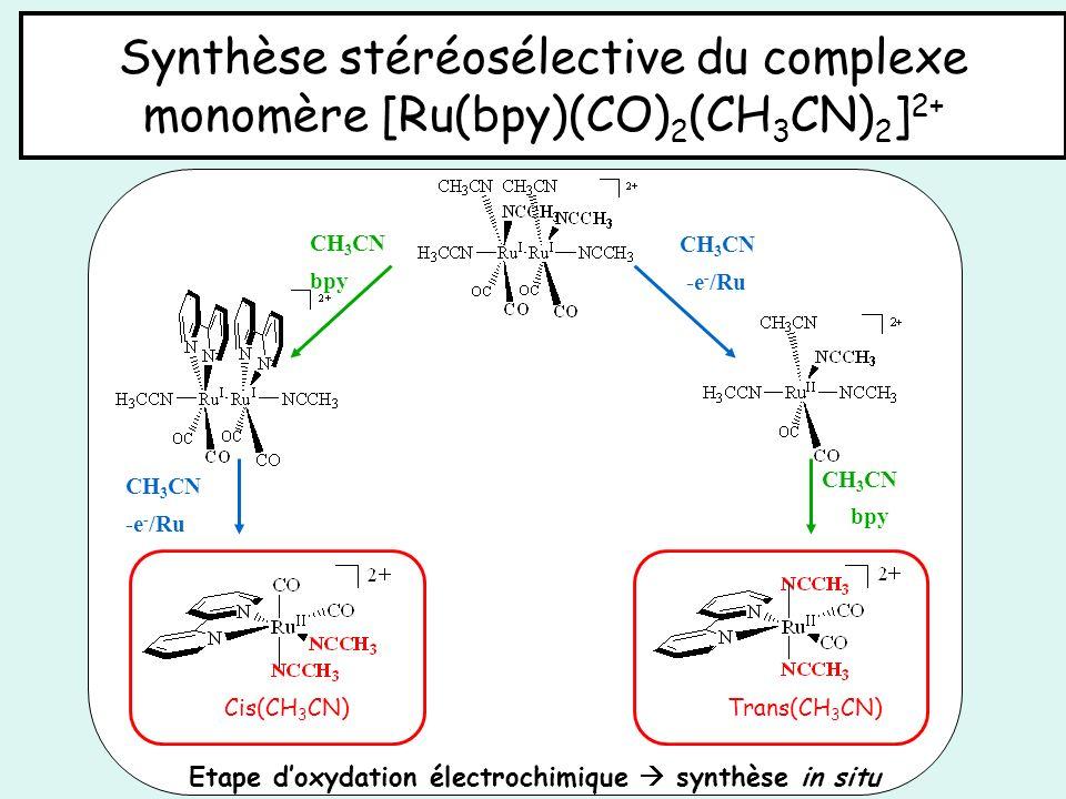 Synthèse stéréosélective du complexe monomère [Ru(bpy)(CO) 2 (CH 3 CN) 2 ] 2+ Etape doxydation électrochimique synthèse in situ -e - /Ru CH 3 CN bpy -