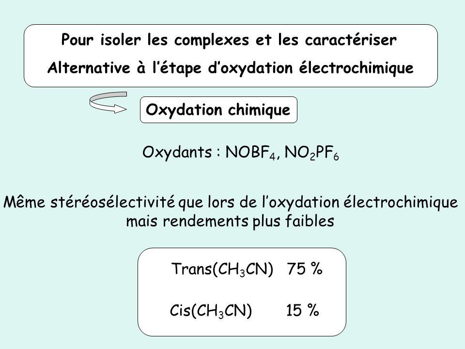 Pour isoler les complexes et les caractériser Oxydants : NOBF 4, NO 2 PF 6 Même stéréosélectivité que lors de loxydation électrochimique mais rendemen