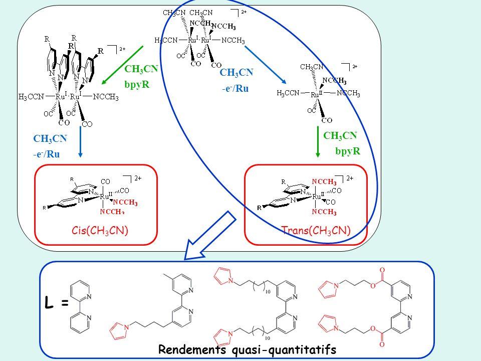 -e - /Ru CH 3 CN bpyR -e - /Ru CH 3 CN bpyR Cis(CH 3 CN) Trans(CH 3 CN) L = Rendements quasi-quantitatifs