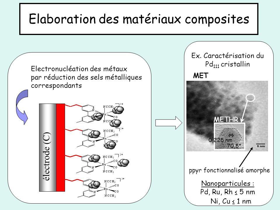 Elaboration des matériaux composites Electronucléation des métaux par réduction des sels métalliques correspondants MET Ex. Caractérisation du Pd 111