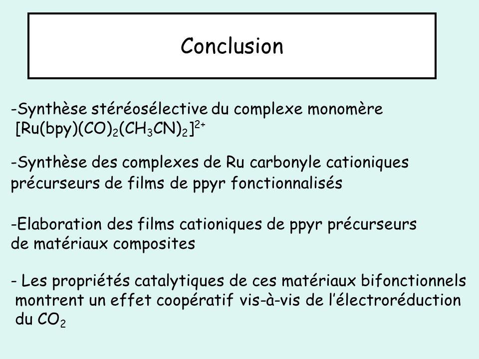 Conclusion -Elaboration des films cationiques de ppyr précurseurs de matériaux composites - Les propriétés catalytiques de ces matériaux bifonctionnel