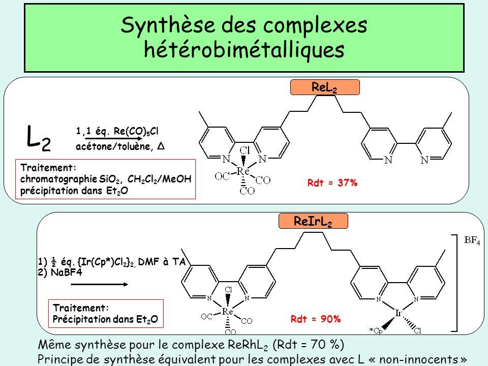 Synthèse des complexes hétérobimétalliques Rdt = 37% L2L2 1,1 éq. Re(CO) 5 Cl Traitement: chromatographie SiO 2, CH 2 Cl 2 /MeOH précipitation dans Et
