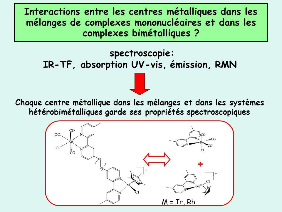 spectroscopie: IR-TF, absorption UV-vis, émission, RMN Interactions entre les centres métalliques dans les mélanges de complexes mononucléaires et dan