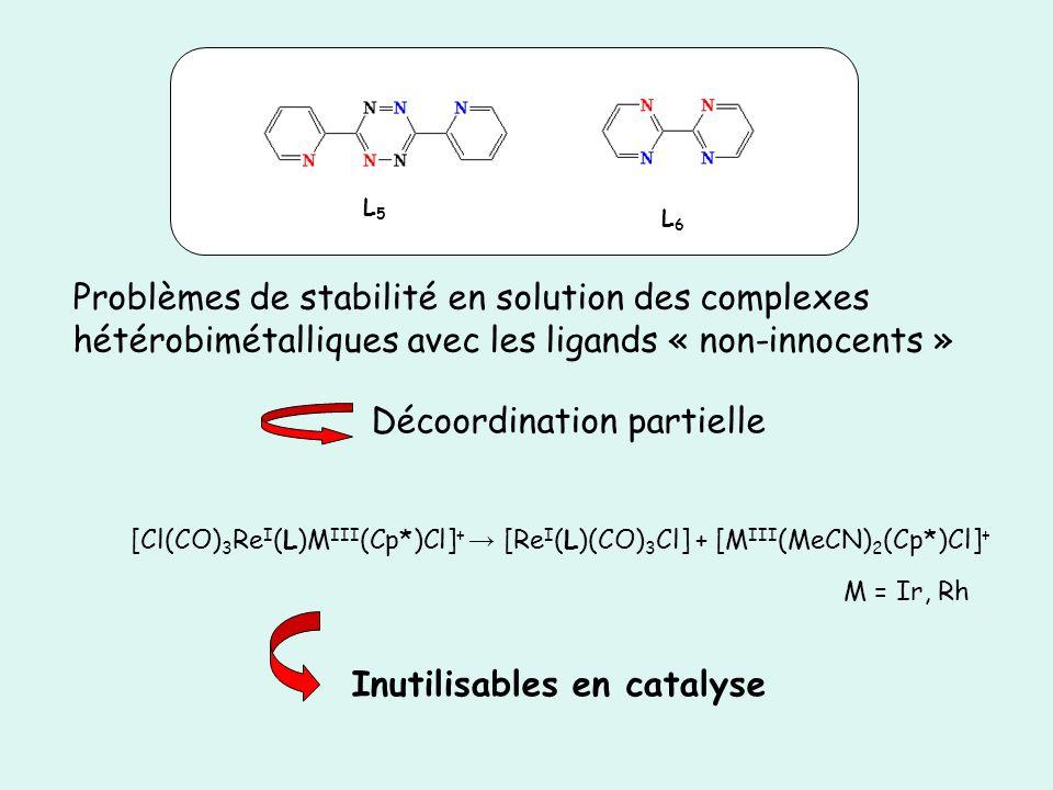 Problèmes de stabilité en solution des complexes hétérobimétalliques avec les ligands « non-innocents » Décoordination partielle [Cl(CO) 3 Re I (L)M I