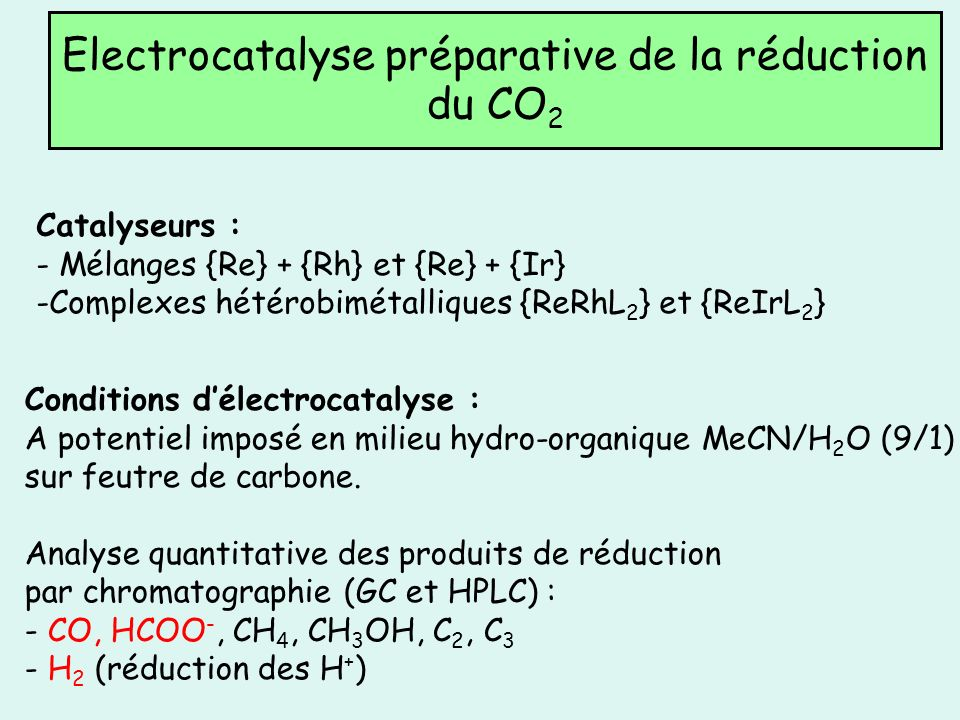 Electrocatalyse préparative de la réduction du CO 2 Conditions délectrocatalyse : A potentiel imposé en milieu hydro-organique MeCN/H 2 O (9/1) sur fe