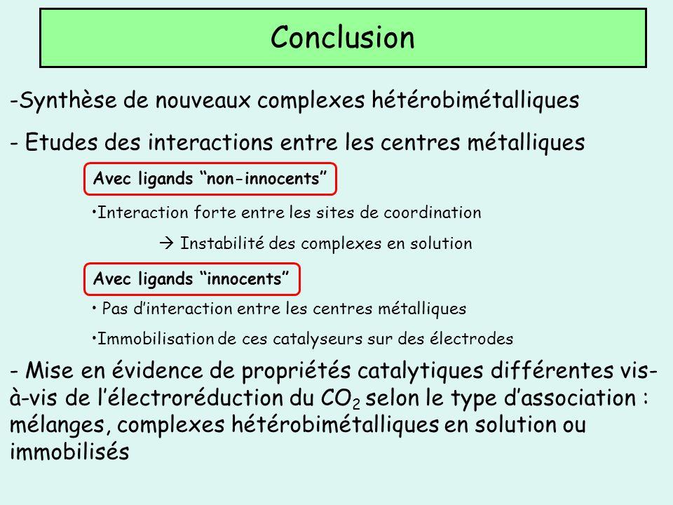 Conclusion - Mise en évidence de propriétés catalytiques différentes vis- à-vis de lélectroréduction du CO 2 selon le type dassociation : mélanges, co