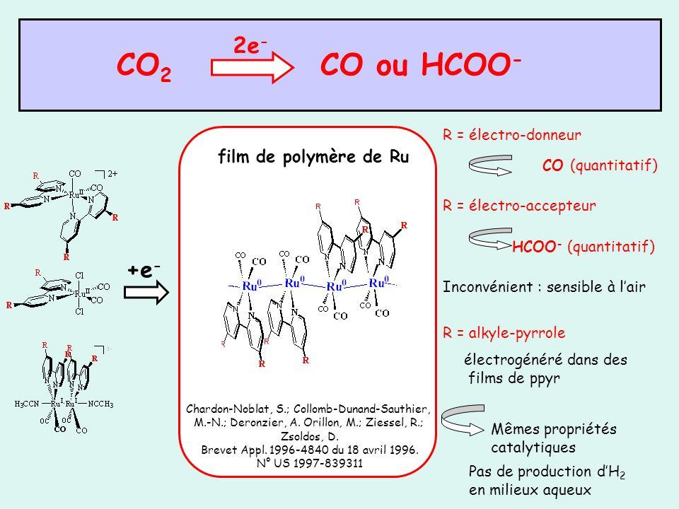 Conclusion - Mise en évidence de propriétés catalytiques différentes vis- à-vis de lélectroréduction du CO 2 selon le type dassociation : mélanges, complexes hétérobimétalliques en solution ou immobilisés -Synthèse de nouveaux complexes hétérobimétalliques Avec ligands non-innocents Avec ligands innocents Interaction forte entre les sites de coordination Instabilité des complexes en solution Pas dinteraction entre les centres métalliques Immobilisation de ces catalyseurs sur des électrodes - Etudes des interactions entre les centres métalliques