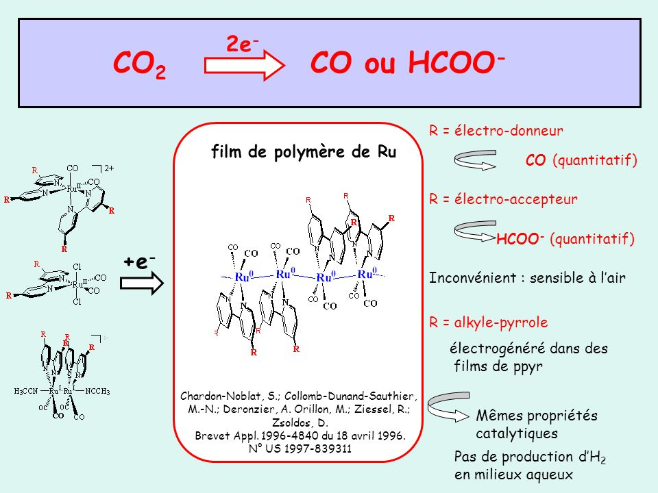 Formation du complexe hydrure ReML 2 (M = Ir, Rh) + 2e - [Cl(CO) 3 Re I (L)M III (Cp*)Cl] + [Cl(CO) 3 Re I (L) M I (Cp*)Cl] - [Cl(CO) 3 Re I (L.- ) M I (Cp*)] - [Cl(CO) 3 Re I (L)M I (Cp*)] 0 + Cl - + e - 0-2 20 µA MeCN + 0,1 M TBAP E/V vs Ag/Ag + 0,01 M 100 mV/s ; CV Ø = 3 mm + 2 éq.