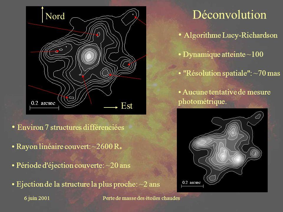 6 juin 2001Perte de masse des étoiles chaudes Déconvolution Nord Est Algorithme Lucy-Richardson Dynamique atteinte ~100