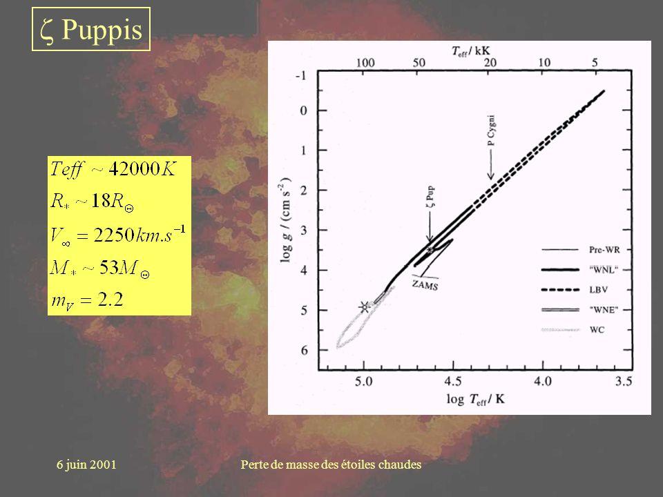 6 juin 2001Perte de masse des étoiles chaudes Puppis
