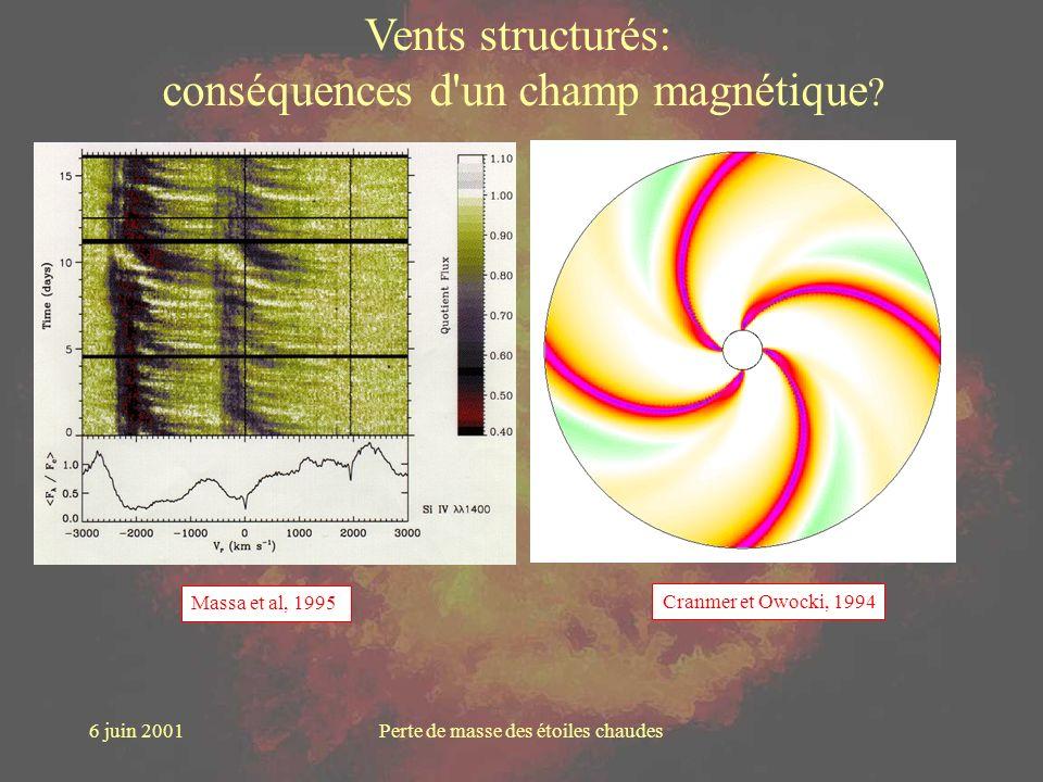 6 juin 2001Perte de masse des étoiles chaudes Cranmer et Owocki, 1994Massa et al, 1995 Vents structurés: conséquences d'un champ magnétique ?
