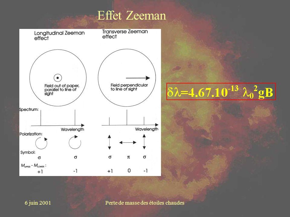 6 juin 2001Perte de masse des étoiles chaudes Effet Zeeman
