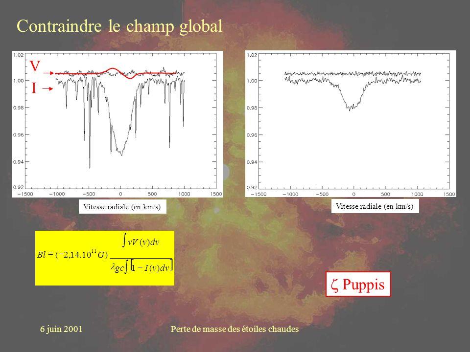 6 juin 2001Perte de masse des étoiles chaudes dvvIgc dvvvV GBl )(1 )( )10.14,2( 11 Vitesse radiale (en km/s) V I Contraindre le champ global Puppis