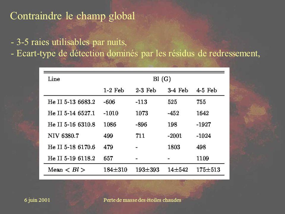 6 juin 2001Perte de masse des étoiles chaudes Contraindre le champ global - 3-5 raies utilisables par nuits, - Ecart-type de détection dominés par les