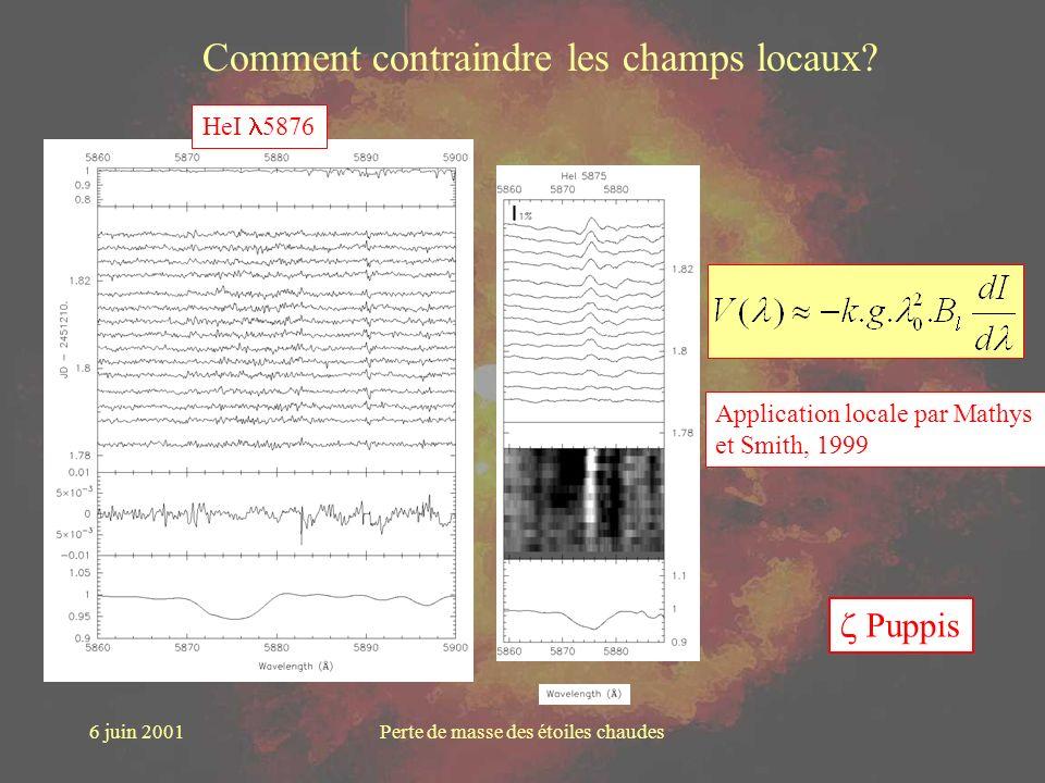6 juin 2001Perte de masse des étoiles chaudes HeI 5876 Comment contraindre les champs locaux? Puppis Application locale par Mathys et Smith, 1999