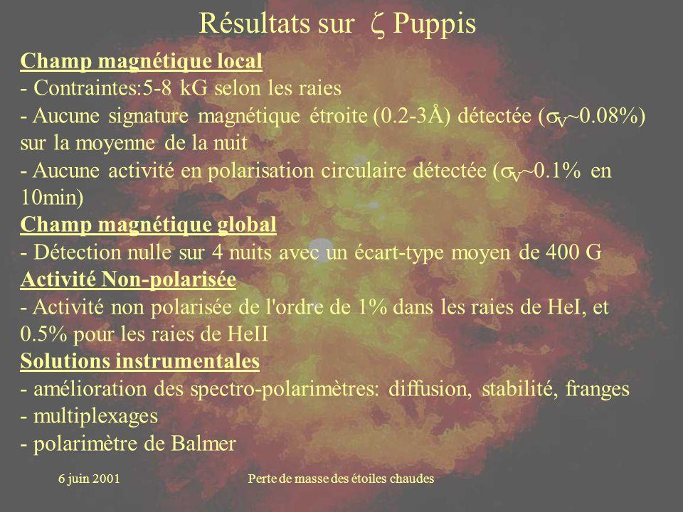 6 juin 2001Perte de masse des étoiles chaudes Résultats sur Puppis Champ magnétique local - Contraintes:5-8 kG selon les raies - Aucune signature magn