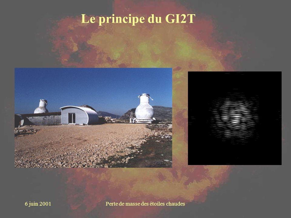 6 juin 2001Perte de masse des étoiles chaudes Le principe du GI2T