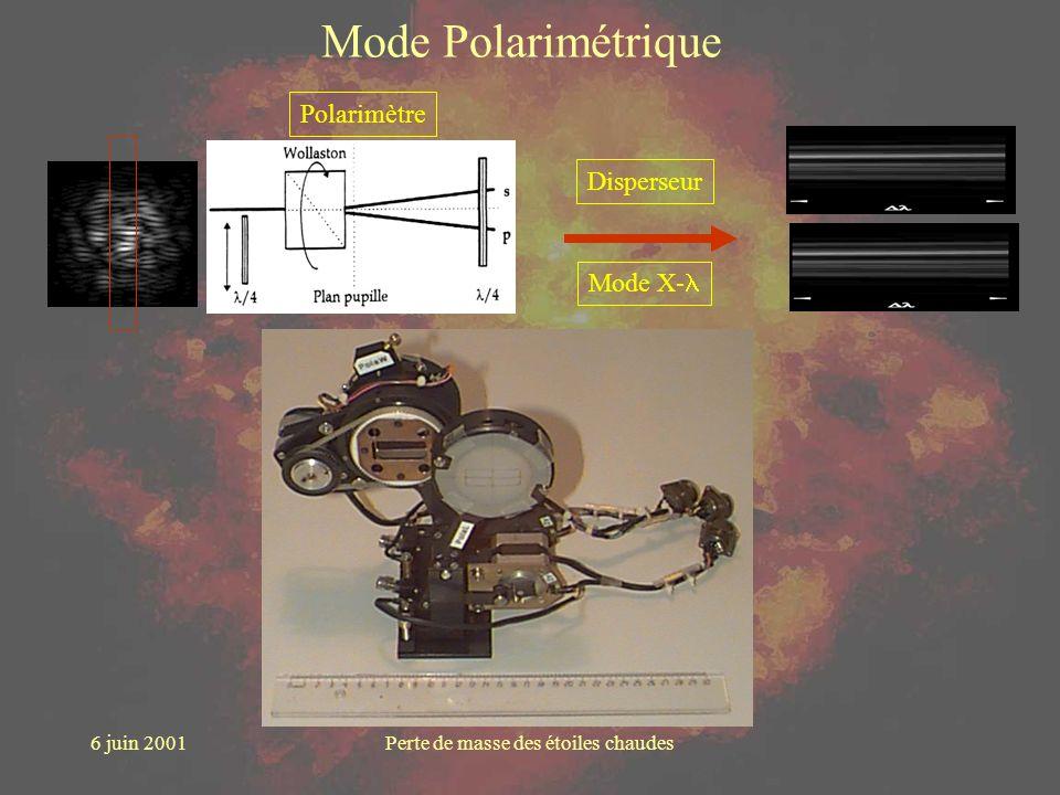 6 juin 2001Perte de masse des étoiles chaudes Disperseur Mode X- Mode Polarimétrique Polarimètre