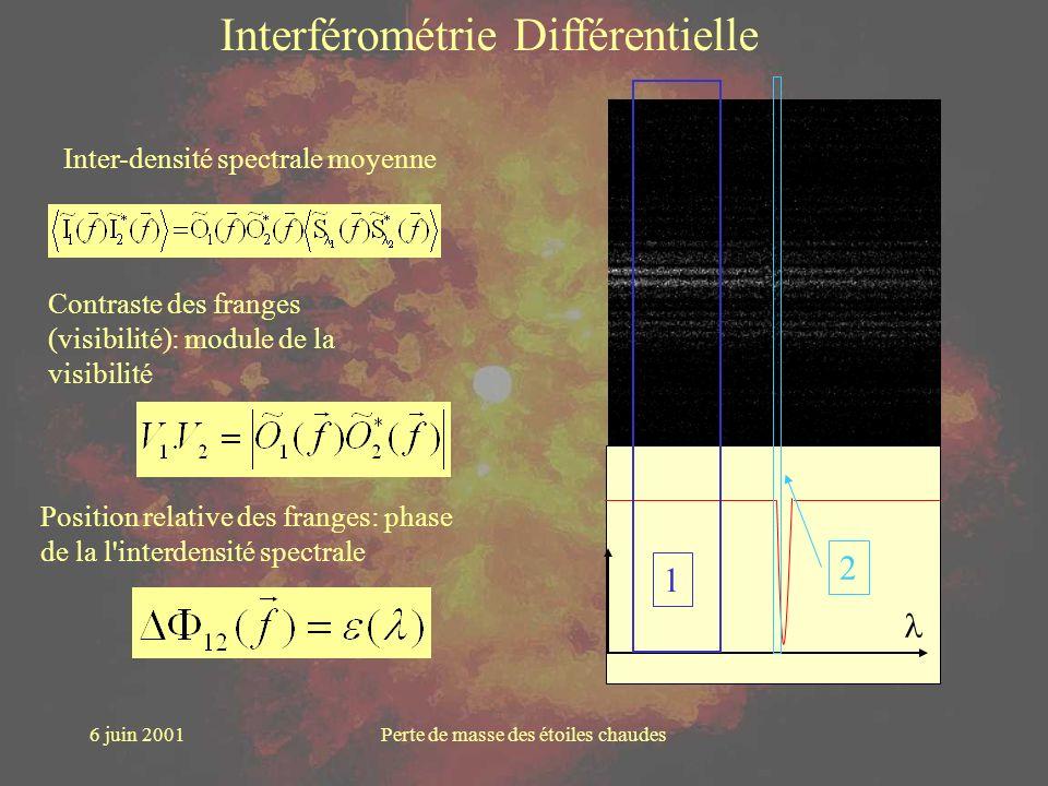 6 juin 2001Perte de masse des étoiles chaudes Interférométrie Différentielle Inter-densité spectrale moyenne 1 2 Contraste des franges (visibilité): m