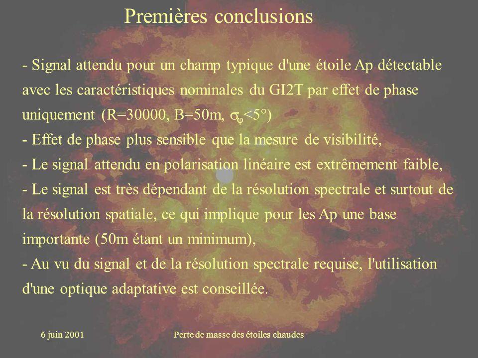 6 juin 2001Perte de masse des étoiles chaudes Premières conclusions - Signal attendu pour un champ typique d'une étoile Ap détectable avec les caracté