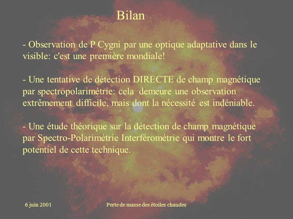 6 juin 2001Perte de masse des étoiles chaudes Bilan - Observation de P Cygni par une optique adaptative dans le visible: c'est une première mondiale!