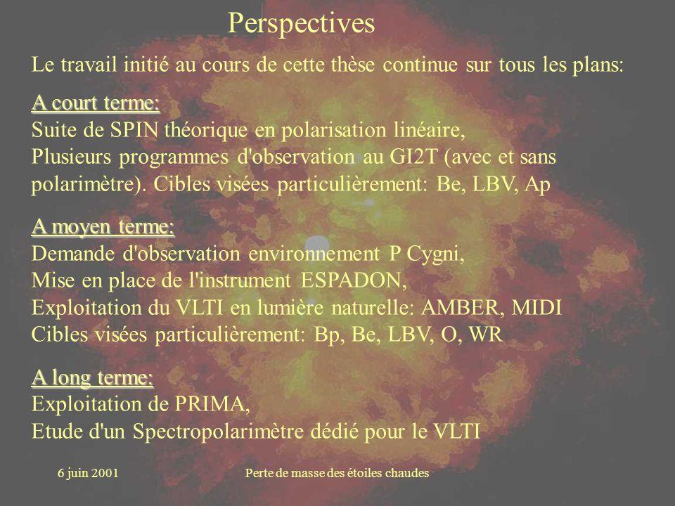 6 juin 2001Perte de masse des étoiles chaudes Perspectives Le travail initié au cours de cette thèse continue sur tous les plans: A court terme: Suite