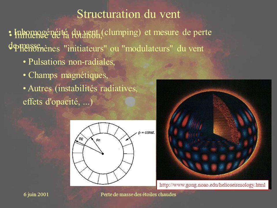 6 juin 2001Perte de masse des étoiles chaudes Structuration du vent Inhomogénéité du vent (clumping) et mesure de perte de masse, Moffat et Robert, 19